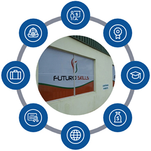 Futuro Skills Training Business Unit Overview